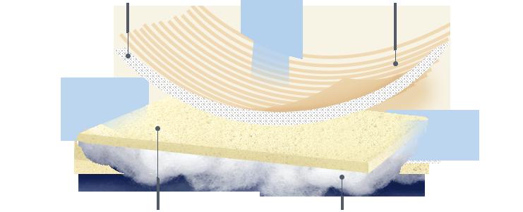 Antibacterial Foam Moon Pillow Smart Thermostat Antibacterial Universal Pillow