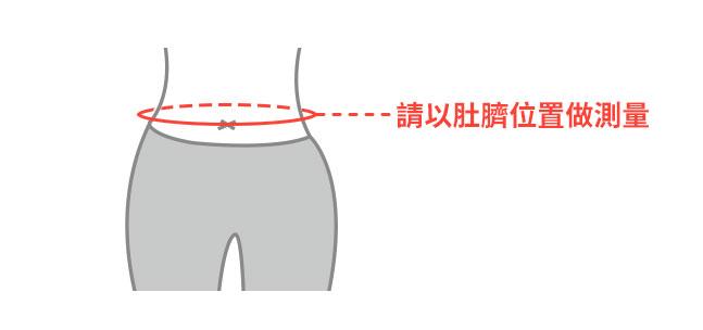 束腹帶 推薦 產後瘦身 剖腹產 竹炭加強型束腹腰夾
