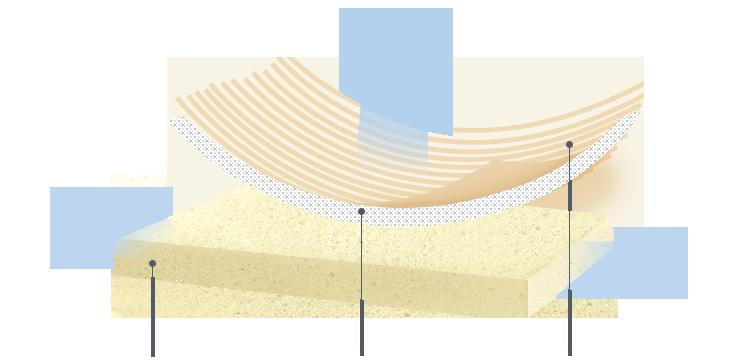 抗菌 泡棉 寶寶枕 智慧調溫抗菌三合一成長枕
