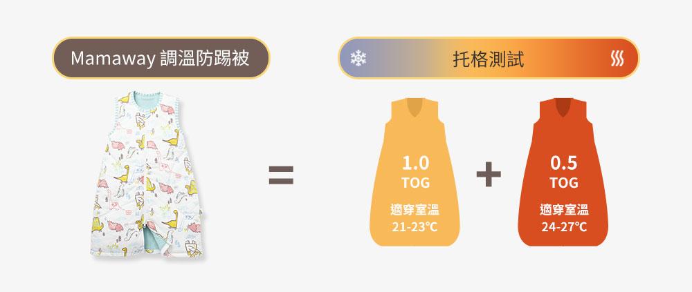 抗菌防踢被再進化  冷氣房加倍防護
